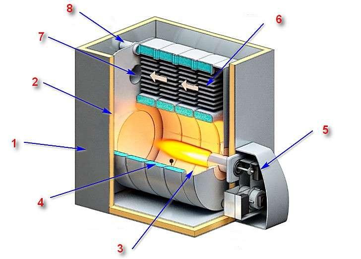 Теплообменник для газа своими руками 24